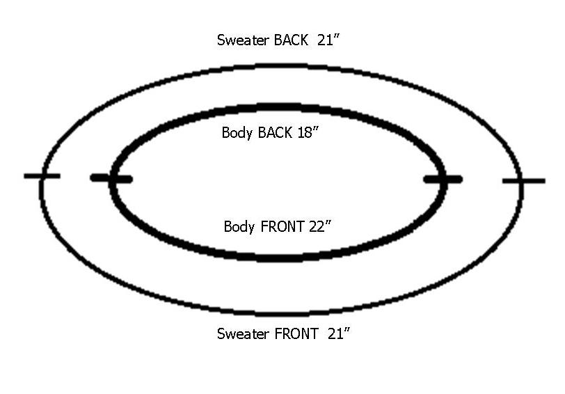 Double circle Body & Sweater