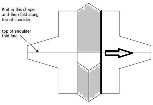 Build a V child blank schematic - shaded back panel and front panels